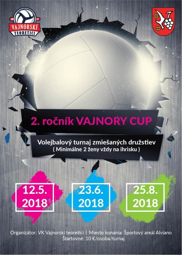 2. ročník Vajnory CUP 25. augusta 2018