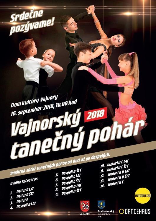 Vajnorský tanečný pohár 16.9.2018