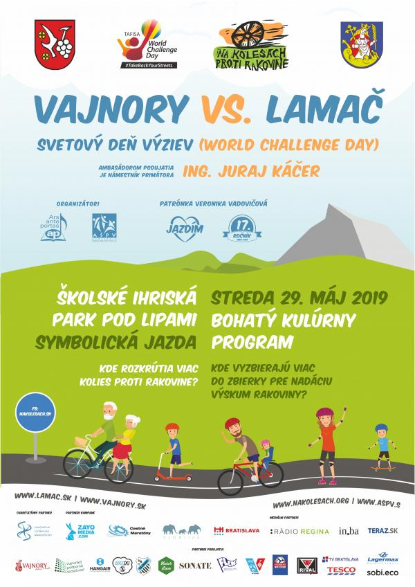 Na kolesách proti rakovine - Challenge day 29. mája 2019